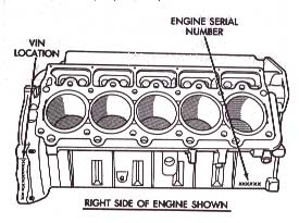 Engine Block VIN